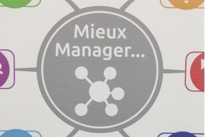 Management visuel Mind Mapping. Re/mettre l'humain au centre de l'organisation. - présentation 2